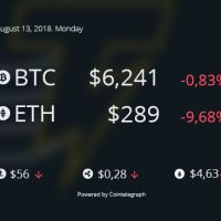 What's going on with the crypto markets today?