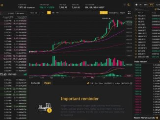 Binance Has Showed An Updated Exchange Interface And Margin Trading Interface