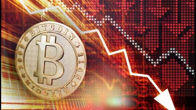 Bitcoin Price Drops $1.4K In 24 Hours To Hit 2-Week Low - Below $10K