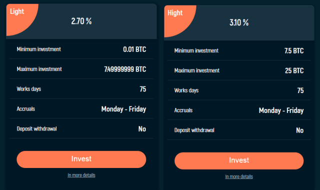 UMO-Finance Hyip Site Review - Earn 1.4% - 3.2% Of Profits Daily