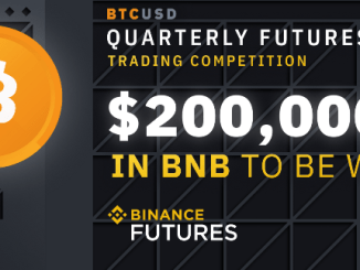 BTCUSD Trading Competition On Binance - Win Over $200,000 In BNB