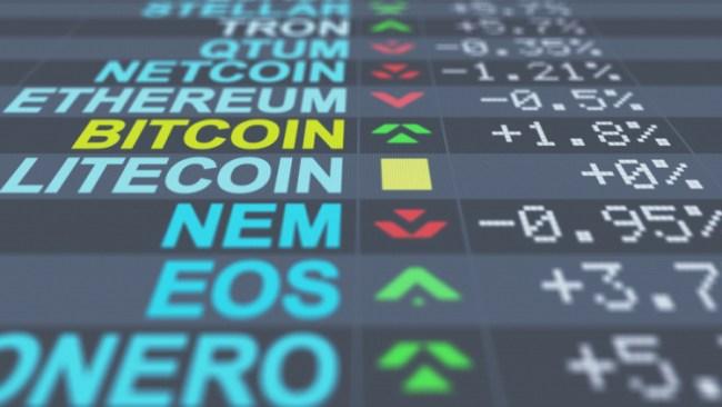 when does crypto market sleep