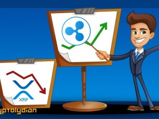 Ripple's ODL Network Volume Triples, While XRP Sales Fall to $1.75M
