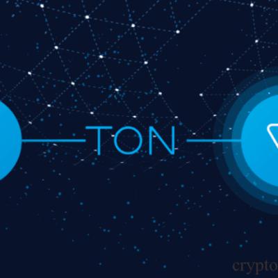 Сайты TON интегрированы с TON DNS