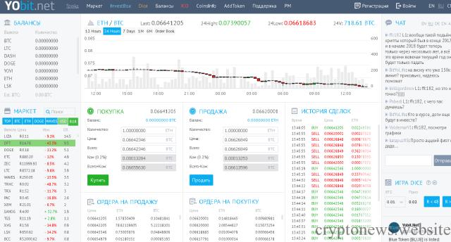 YoBit Net биржа криптовалют