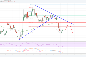 Litecoin Price Analysis: LTC/USD Declines Along With Bitcoin