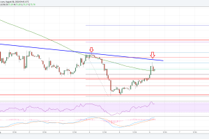 Litecoin Price Analysis: Can LTC/USD Gain Momentum?