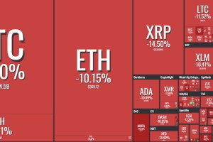 Altcoins bleed as crypto markets fall to new 2018 low