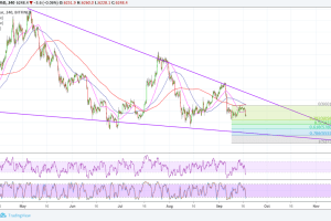 Bitcoin (BTC) Price Analysis: Setting Its Sights Back Lower