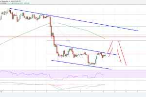 EOS Price Analysis: EOS/USD Remains Sell on Rallies Near $5.70