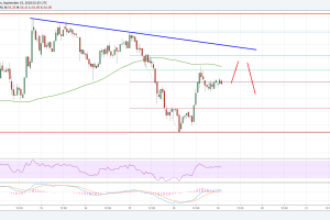 Litecoin Price Analysis: LTC/USD Facing Key Resistance Near $58