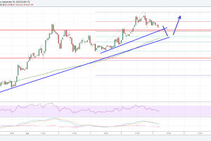 Litecoin Price Analysis: LTC/USD Could Surpass $70 Soon