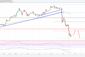Litecoin Price Analysis: LTC/USD Turns South Towards $50
