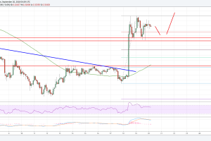 Ripple Price Analysis: XRP/USD Back in Uptrend Above $0.3120