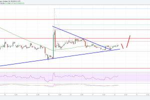 Litecoin Price Analysis: LTC/USD Looks Set to Rally Above $54