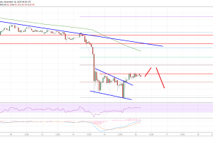 Litecoin Price Analysis: LTC/USD Remains Sell Near $45