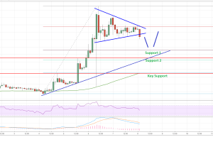 Ripple Price Analysis: XRP/USD Uptrend Intact For This Reason