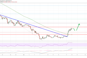 EOS Price Analysis: Primed For More Gains Above $3.00