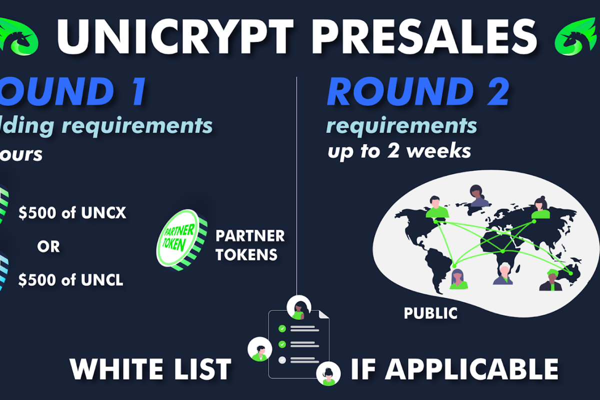 UniCrypt Fully Decentralized Launchpad: Scalable and Automated Public Presales