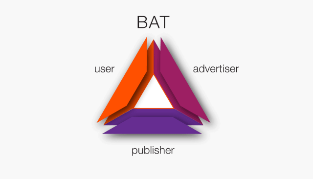 Basic Attention Token (BAT) Gains 30% Following Coinbase Earn Program Launch