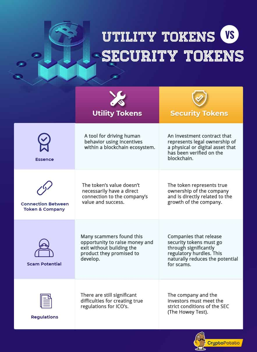 security_vs_utility_tokens