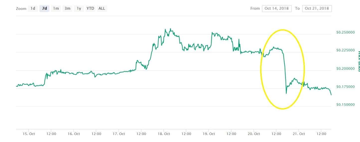 trade_io_coinmarketcap-min