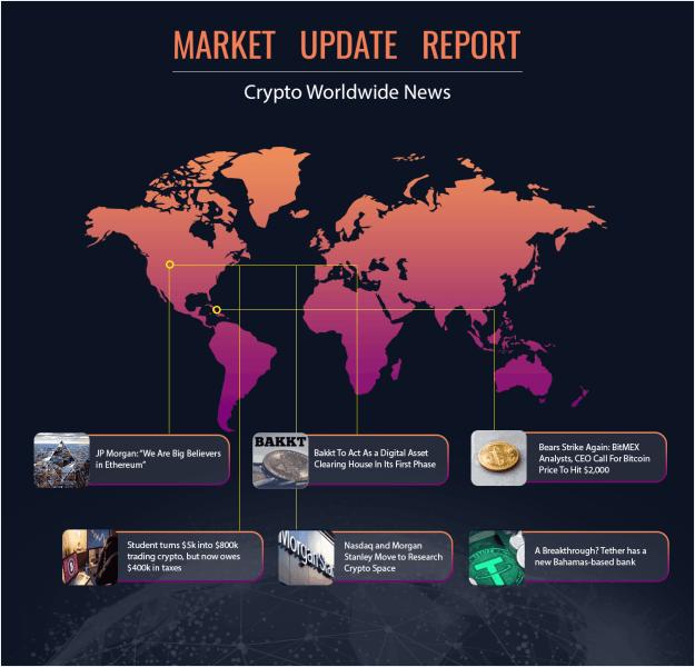 Market Update Report Nov.6: Bullish days. Has the market sentiment changed?