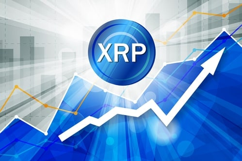 Ripple Price Analysis: XRP Rebounds Upon $0.40 As Volatility Increases