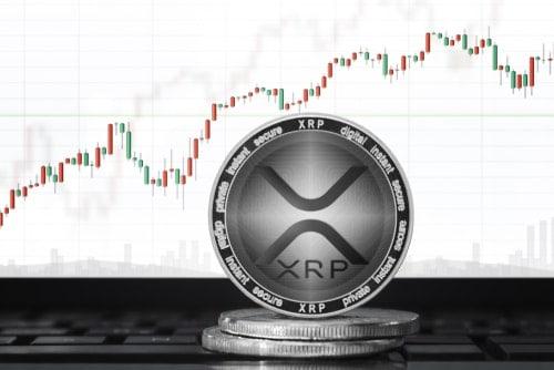 Ripple XRP Price Analysis Jan.4: Lose Momentum or Gain Power?