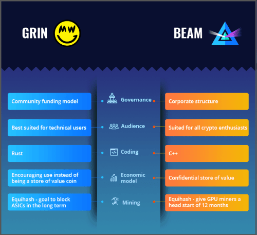 beam_grin_comparison-min