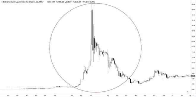 btc_cycle_chart1-min