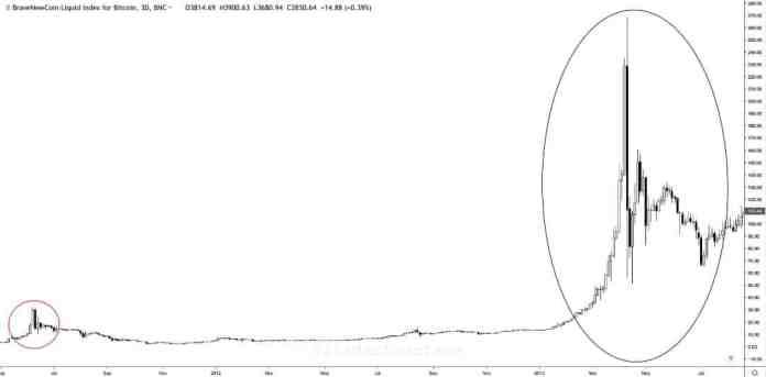 btc_cycle_chart2-min