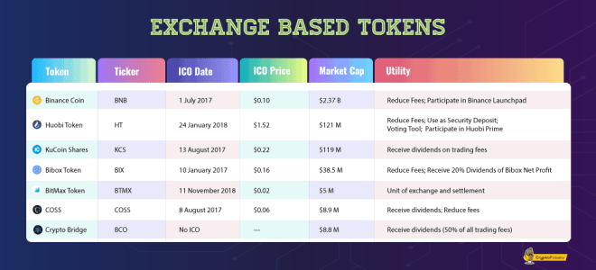 exchange_tokens-min
