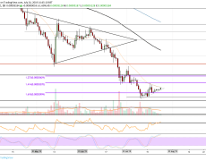 Ripple Price Analysis: XRP Continues To Hold At $0.30, Are We Ready For A Move?