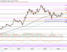 Binance Coin Price Analysis: BNB Facing $30, New Highs Coming Up?