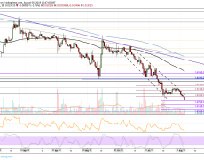 Ethereum Price Analysis: ETH Breaks Above $230 But Creates Fresh 29-Month Lows Against Bitcoin