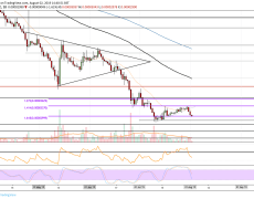 Ripple Price Analysis - XRP Holds Steady at $0.30, but Is a Crash Relative to BTC Incoming?