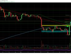 Crypto Price Analysis & Overview: Bitcoin, Ethereum, Ripple, BitTorrent, Neo