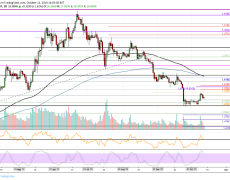 Binance Coin Price Analysis: BNB Pushes To $17 But Can The Bulls Sustain?