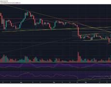 Wednesday Crypto Market Watch: Bitcoin Standing Still As Major Altcoins Surge