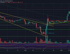 No Xmas Presents: Bitcoin Slides Back-Below Key Resistance Level, 2019 To End Below $7K? (Price Analysis & Overview)