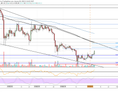 Ethereum Price Analysis: ETH Soars Above Important Resistance, Is $152 In Sight?