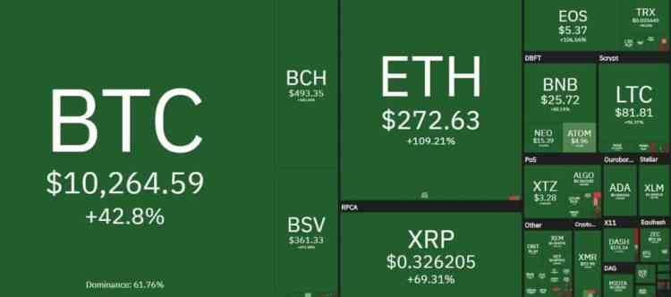 Cryptocurrency_overview-min