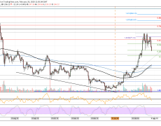 Ethereum Price Analysis: ETH Plunges To $235 As Bears Take Control, How Low Will It Go?