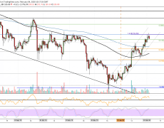 Ethereum Price Analysis: ETH Facing Good Old November 2019 Resistance Level, $200 or $170 Next?