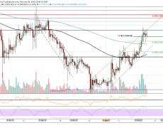 Ripple Price Analysis: XRP Stable Above $0.28 Following Bitcoin's Latest Gains