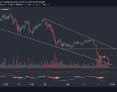 Litecoin Price Analysis: LTC Reaches Floor Support Following Daily 7% Loss, Is Pull-back Possible?
