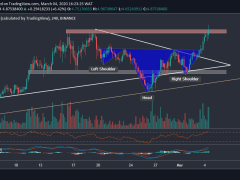 Chainlink Price Analysis: Despite Decent 15% Daily Surge, LINK Fails To Maintain The $5 Mark: Pull-Back Upcoming?