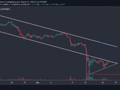 Ripple Price Analysis: XRP Plotting A Move While Consolidating Around $0.14