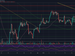Bitcoin Price Analysis: BTC Gains $400 Today, But Before Seeing New Highs This Pattern Must Be Invalidated